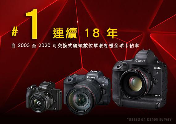 Canon 可交換式鏡頭數位相機(DILC) 連續十八年蟬聯全球市佔第一